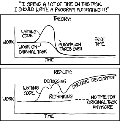 """""""I spend a lot of time on this task. I should write a program automating it!"""""""